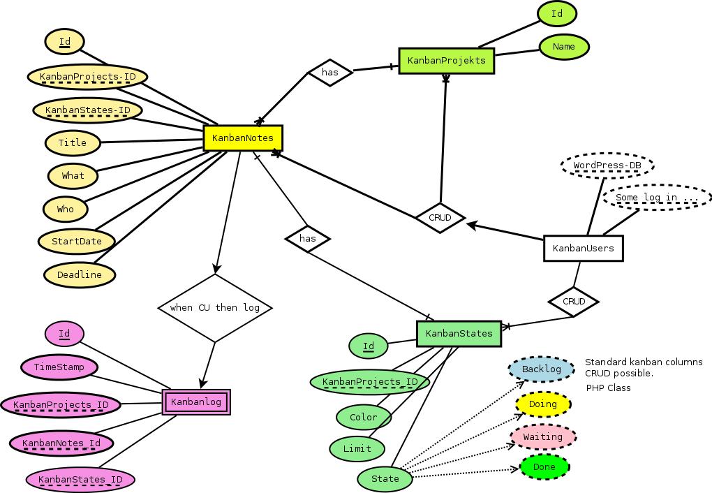 Er diagram coursework writing service dhcourseworkldxdebasketball er diagram ccuart Gallery
