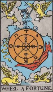 Source: https://en.wikipedia.org/wiki/File:RWS_Tarot_10_Wheel_of_Fortune.jpg